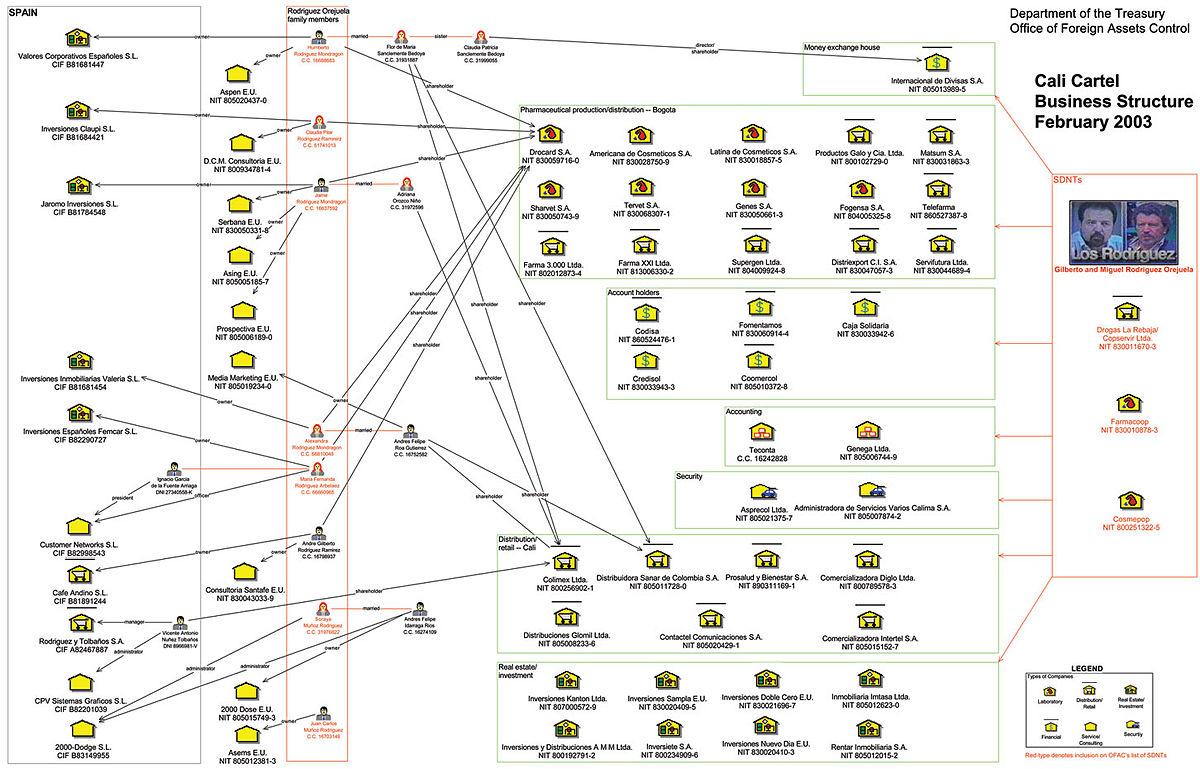 Cali chart2.jpg
