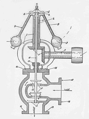 Centrifugal governor -  Cut-away drawing of steam engine speed governor. The valve starts fully open at zero speed, but as the balls rotate and rise, the central valve stem is forced downward and closes the valve. The drive shaft whose speed is being sensed is top right