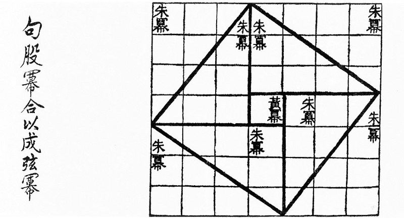 File:Chinese pythagoras.jpg