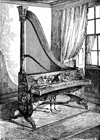 Claviharp - An image of a claviharp from the 1891 Scientific American