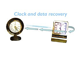 Clock and Data Recovery.jpg