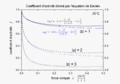 CoefficientDActivityEquationDeDavies lin.png