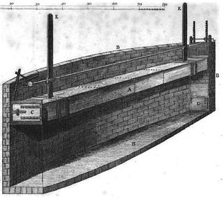Caisson lock