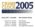 Crimeclock2005-violent.png