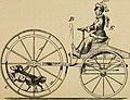 Cycling art, energy and locomotion- a series of remarks on the development of bicycles, tricycles, and man-motor carriages (1889) (14577922589).jpg