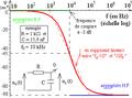 Diagramme de Bode d'un premier ordre fondamental - courbe de phase.png