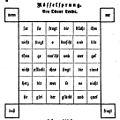 Die Gartenlaube (1899) b 0196 b 3.jpg