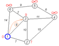 Dijkstra graph4.PNG