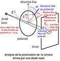 Diode laser - polarisation.jpg