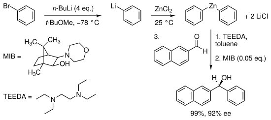 Diphenylzinc asymmetric addition with MIB.svg