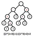 Dodawanie w strukturze drzewiastej.png