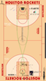 Earth with Moon ScaledTo Basketball-Rockets full court.png