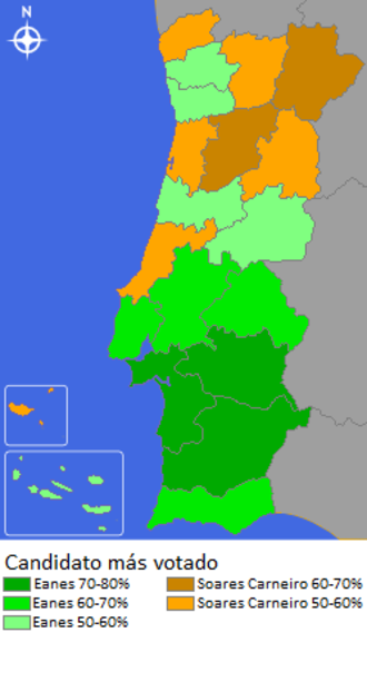 Portuguese presidential election, 1980 - Candidate receiving most votes, per district.