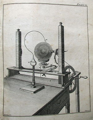"Joseph Priestley - Priestley's ""electrical machine for amateur experimentalists"", illustrated in the first edition of his Familiar Introduction to the Study of Electricity (1768)"