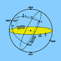 Galactic coordinate system.png