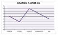 Grafico a linee 3D.png