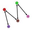 GraphA2.png