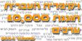 HEWiki10000.png