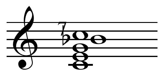 Harmonic seventh chord just on C