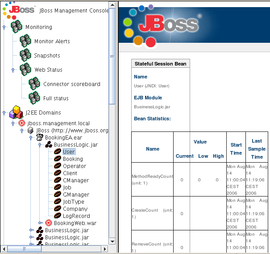 Screenshot di JBoss