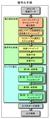 JPEG XR image decoding - block diagram (J).PNG
