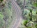 Kalka–Shimla railway track.jpg