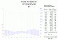 Klimadiagramm-Punta Arenas-Chile-metrisch-deutsch.png