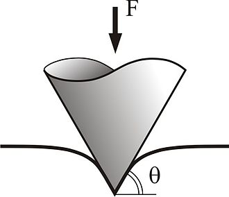 Contact mechanics - Contact between a rigid conical indenter and an elastic half-space.