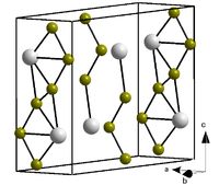 Kristallstruktur von Uran(III)-iodid