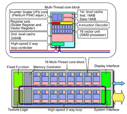 Larrabee block diagram (Total pic. and CPU core bloack).PNG