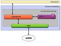 MMI-MVC.png