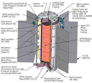Multi-mission radioisotope thermoelectric generator - Diagram of a MMRTG
