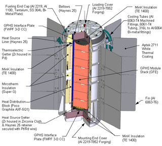 Multi-mission radioisotope thermoelectric generator Nuclear thermal source whose heat is converted into electricity