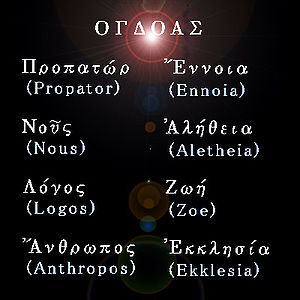 Ogdoad (Gnosticism) - The ogdoad described by Gnostic Valentinus in the 2nd century AD (with the first two named Propator and Ennoia)