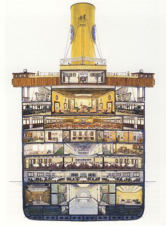 MS Kungsholm (1928) - Cross-section
