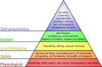 Hierarchy wikipedia maslows hierarchy of human needs this is an example of a hierarchy visualized with a triangle diagram ccuart Image collections