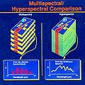 MultispectralComparedToHyperspectral.jpg