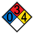 NFPA-704-NFPA-Diamonds-Sign-034.png