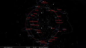 Hindu astrology - Nakshatras