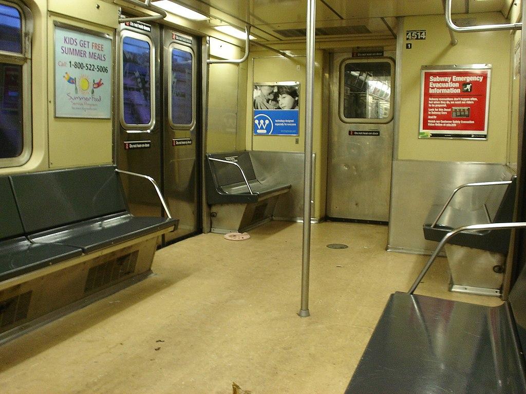 File New York City Subway Interior Jpg Wikimedia Commons
