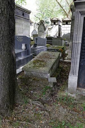 Nicolas Clément - Grave at Père Lachaise Cemetery