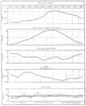 PSM V55 D674 Graphs of the influence of weather on crime.png