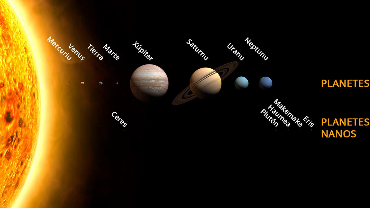Image Result For Sistema Solar