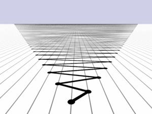 1 − 2 + 3 − 4 + ⋯ - Image: Pm 1234 Ground