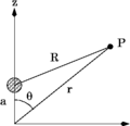Point axial multipole.png