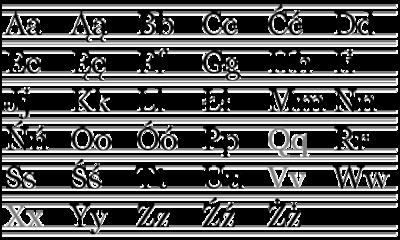 Polonaisprononciation Polonaise Wikilivres