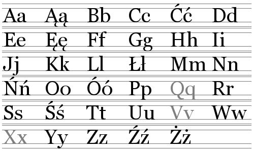 Polish-alphabet