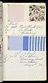 Printer's Sample Book (USA), 1880 (CH 18575237-37).jpg