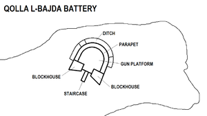 Qolla l-Bajda Battery - Image: Qolla l Bajda Battery map