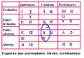 Quadro vogais 4.png